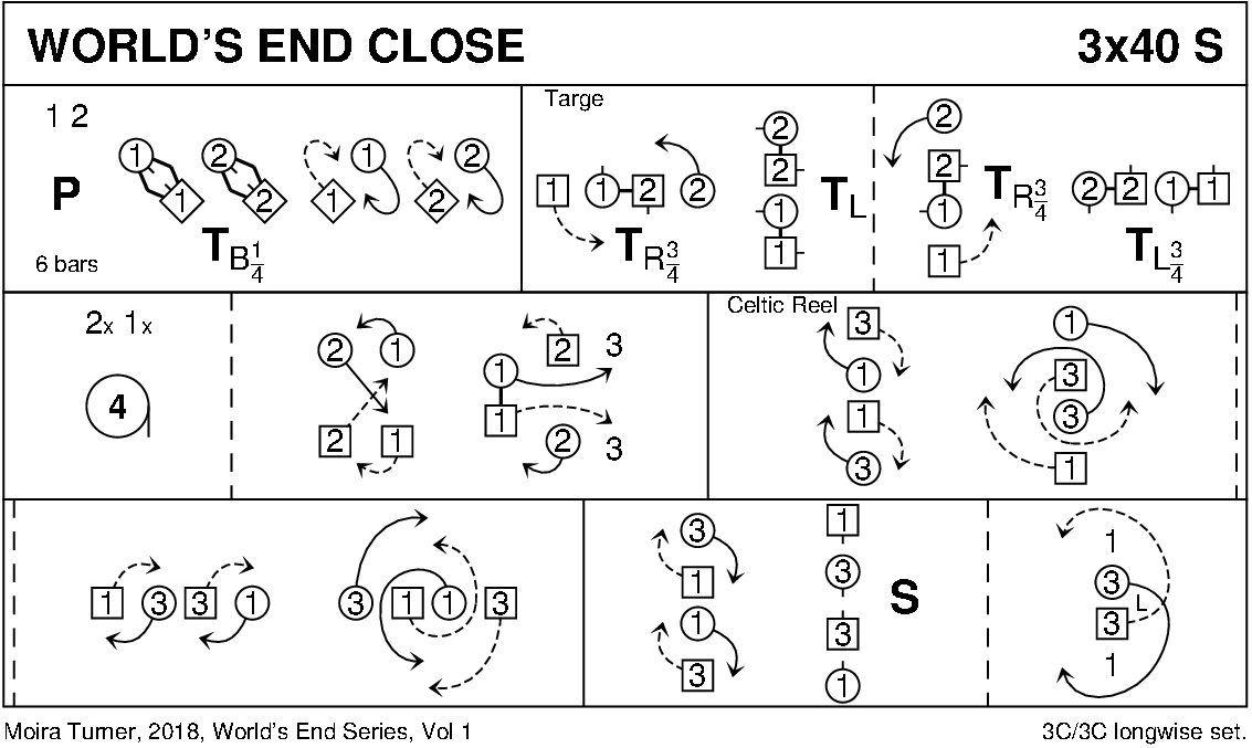 World's End Close Keith Rose's Diagram