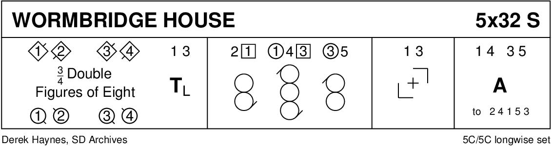 Wormbridge House Keith Rose's Diagram