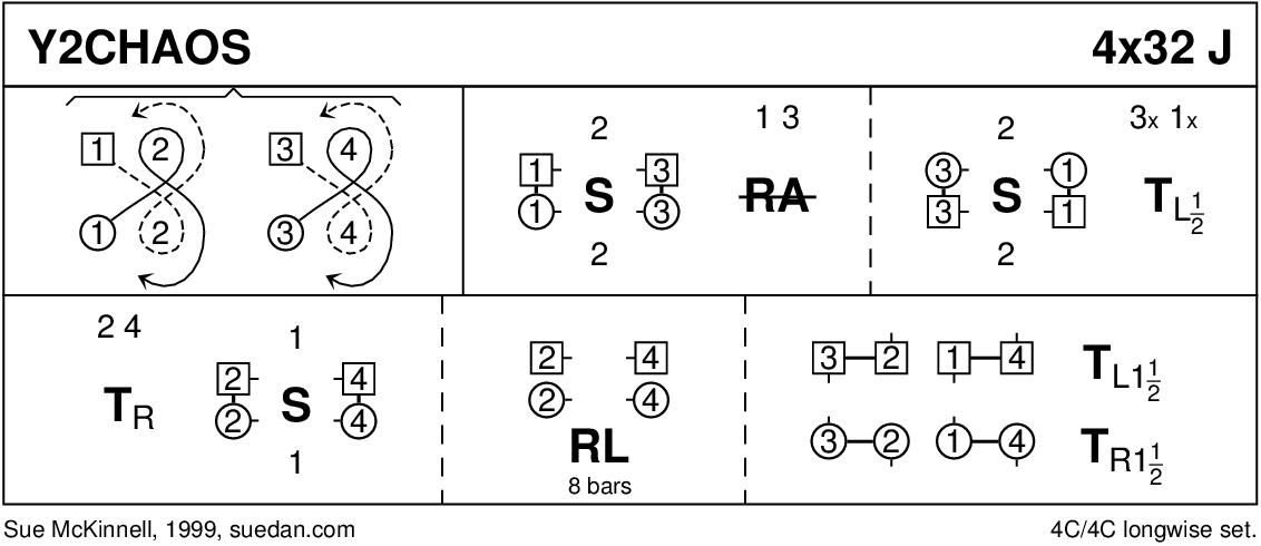 Y2Chaos Keith Rose's Diagram