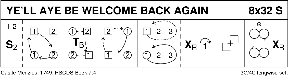 Ye'll Aye Be Welcome Back Again Keith Rose's Diagram