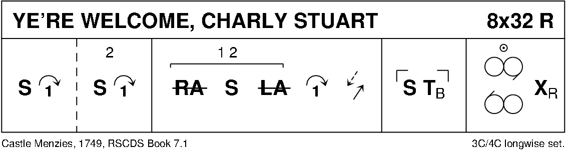 Ye're Welcome, Charly Stuart Keith Rose's Diagram