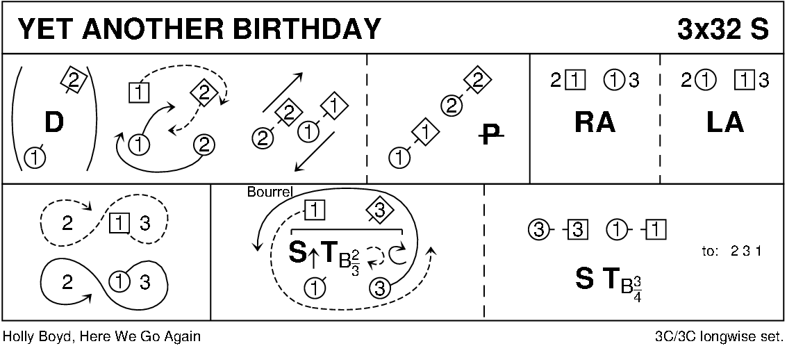 Yet Another Birthday Keith Rose's Diagram