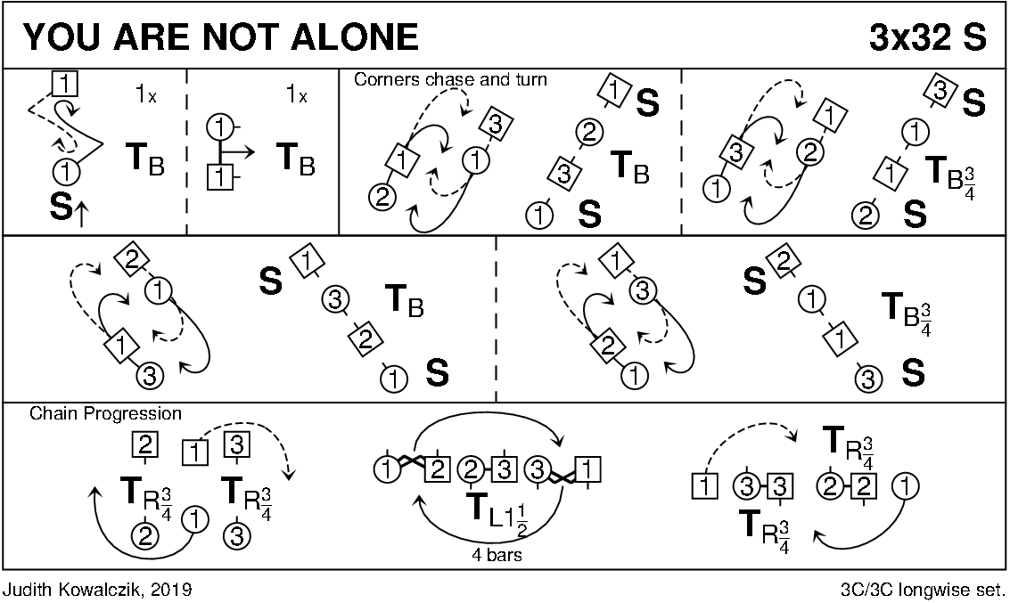 You Are Not Alone Keith Rose's Diagram