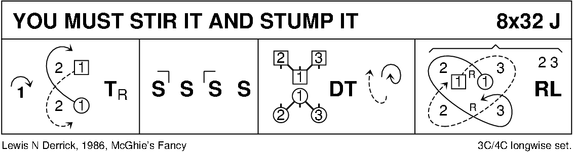 You Must Stir It And Stump It Keith Rose's Diagram