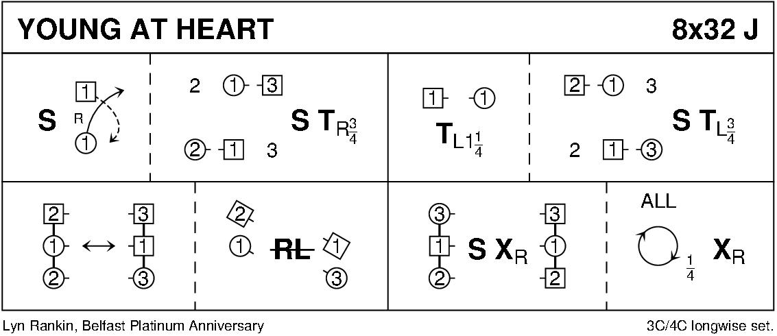 Young At Heart (Rankin) Keith Rose's Diagram