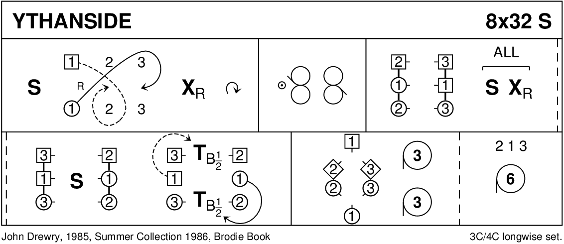 Ythanside 1 Keith Rose's Diagram