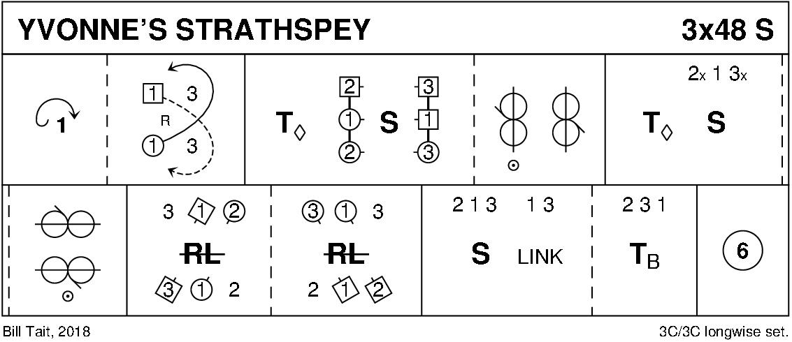 Yvonne's Strathspey Keith Rose's Diagram
