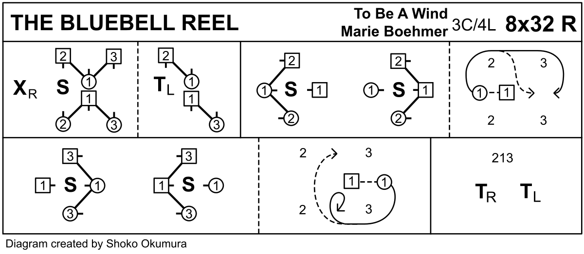 The Bluebell Reel Keith Rose's Diagram