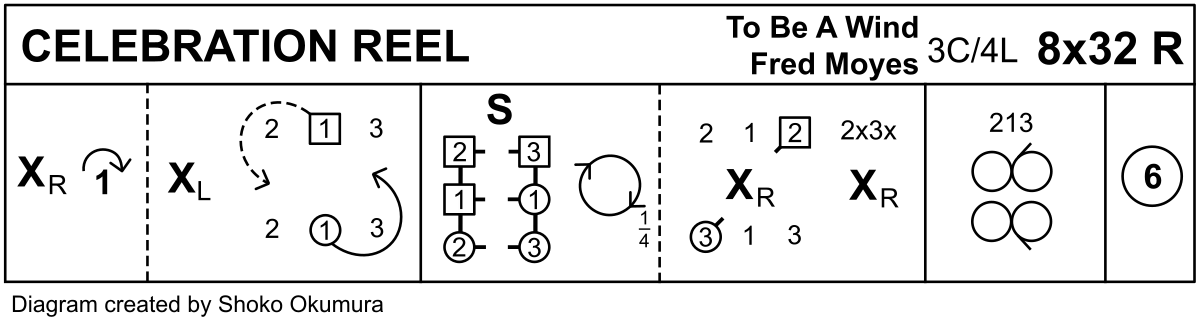 Celebration Reel Keith Rose's Diagram