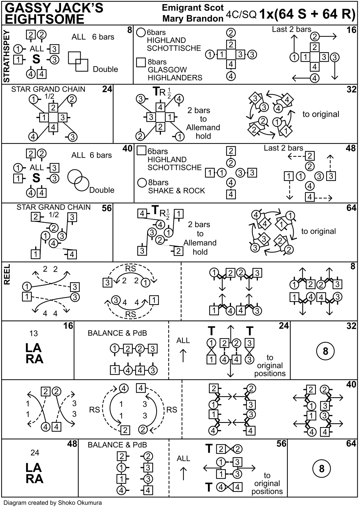 Gassy Jack's Eightsome Keith Rose's Diagram