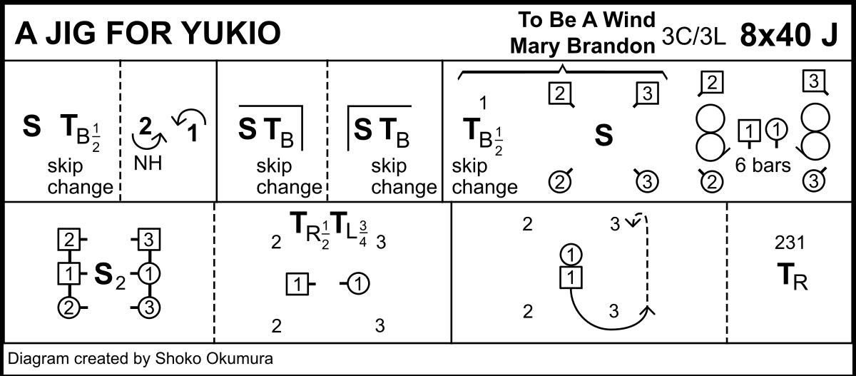 A Jig For Yukio Keith Rose's Diagram