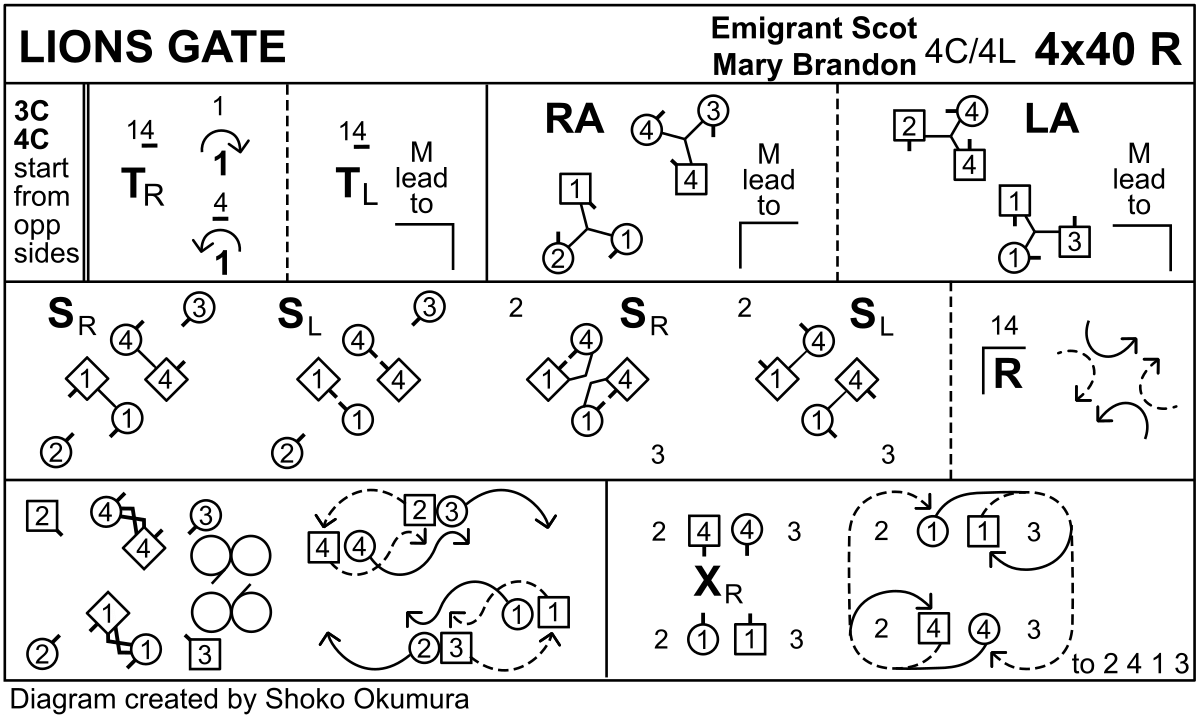 Lions Gate Keith Rose's Diagram