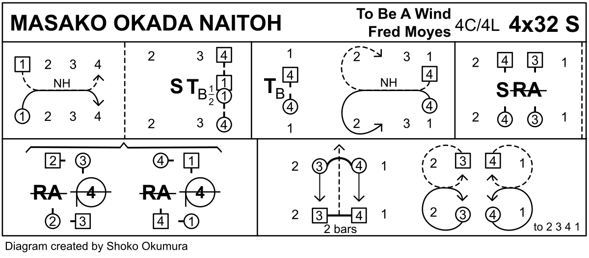 Masako Okada Naitoh Keith Rose's Diagram