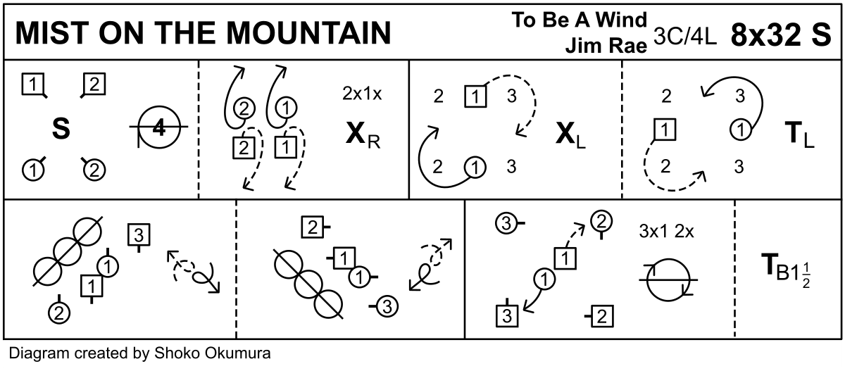 Mist On The Mountain Keith Rose's Diagram