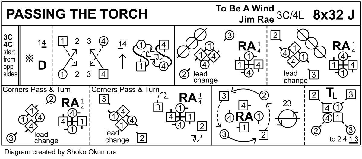 Passing The Torch Keith Rose's Diagram