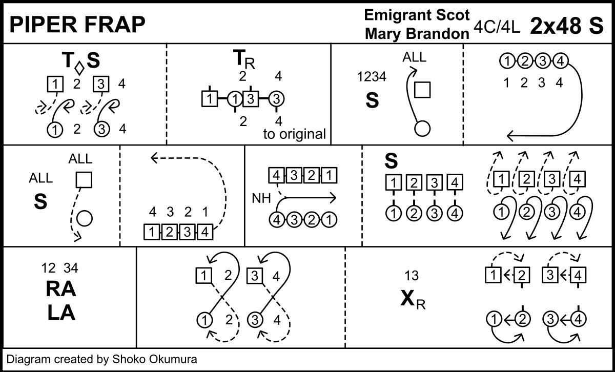 Piper Frap Keith Rose's Diagram