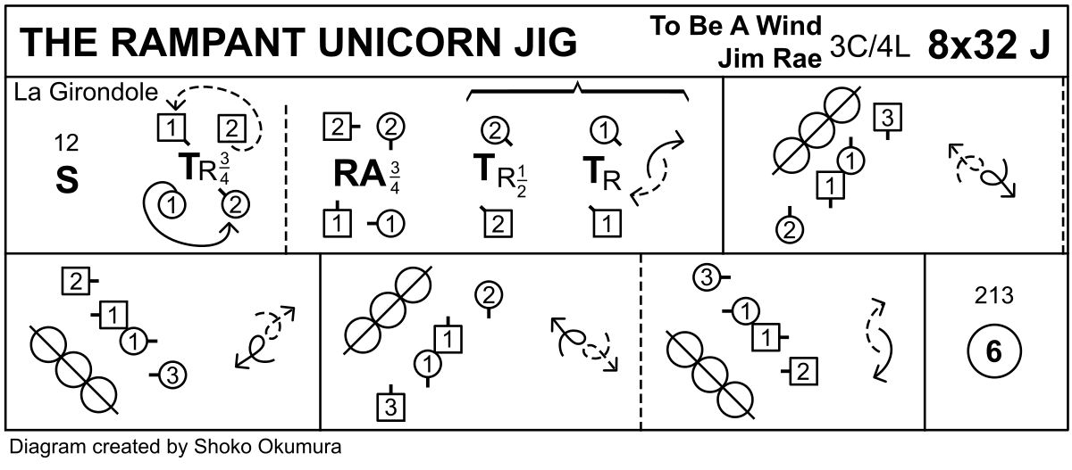 The Rampant Unicorn Jig Keith Rose's Diagram