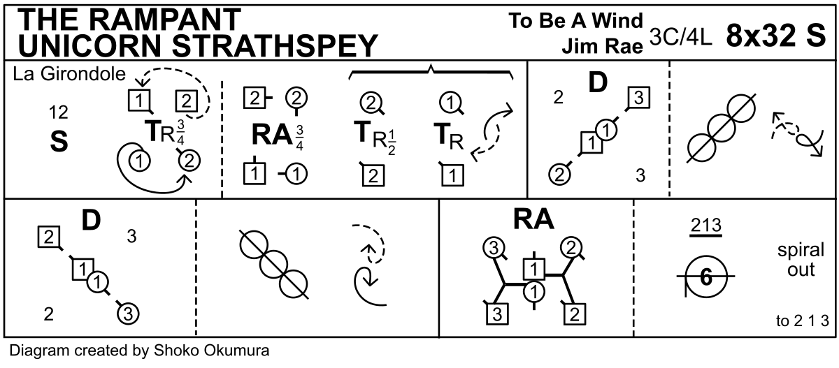 The Rampant Unicorn Strathspey Keith Rose's Diagram