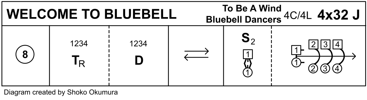 Welcome To Bluebell Keith Rose's Diagram